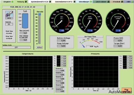 FP_Turbine_Messung