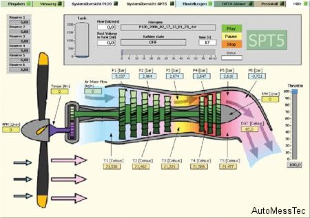 FP_Turbine_System